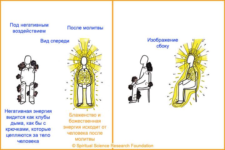 3-RUSS-Prayer1
