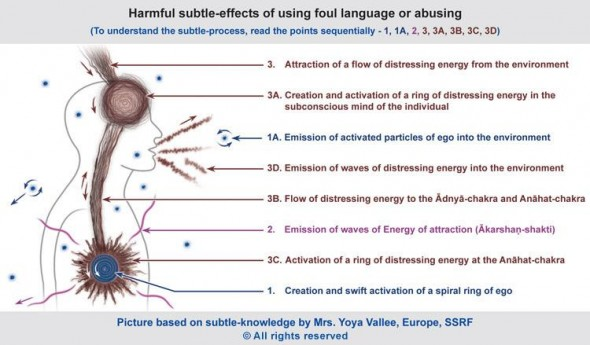 harmful-effects-of-abusing-590x345