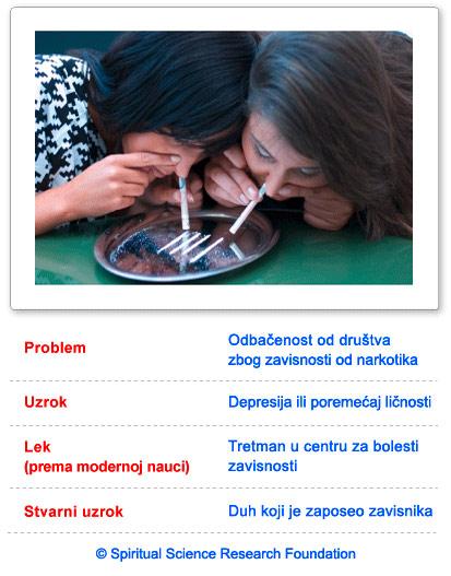 stvarni-i-povrsni-uzorci-problema-4
