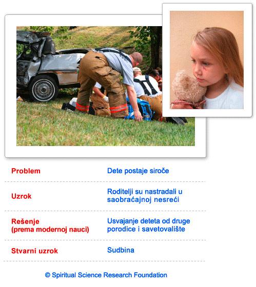 stvarni-i-povrsni-uzorci-problema-5