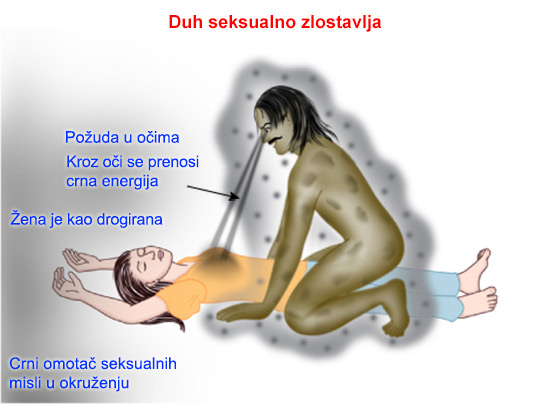 SERB-sexual-molestation