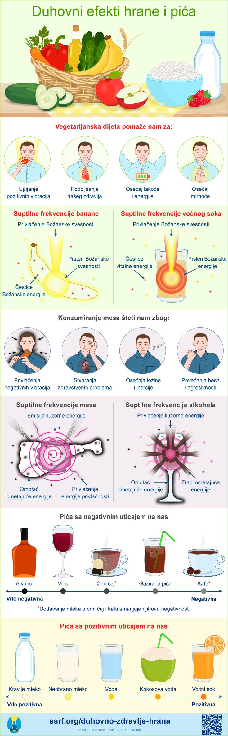 Duhovni efekti pića i hrane