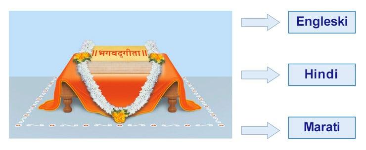 Efekat prevoda sanskrutskog teksta iz Bagavat Gite na razne jezike