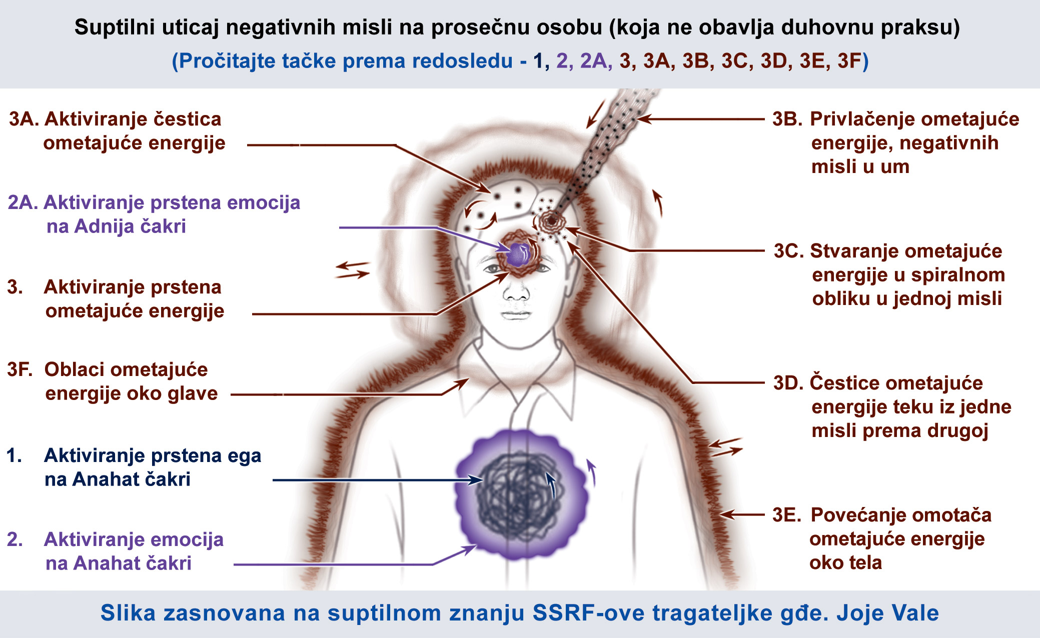 Kako da zaustavitmo negativne misli