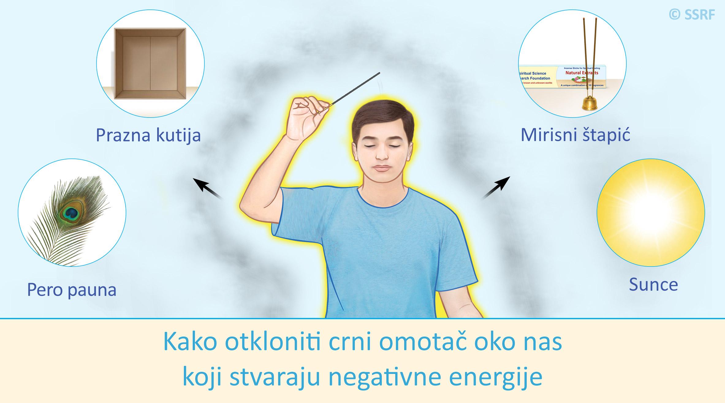 Duhovno čišćenje crnog omotača oko nas koji stvaraju negativne energije