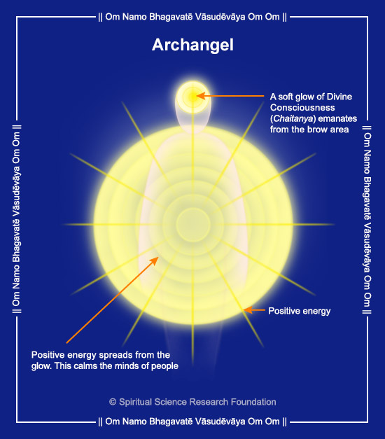 Pictures of angels - Archangels type
