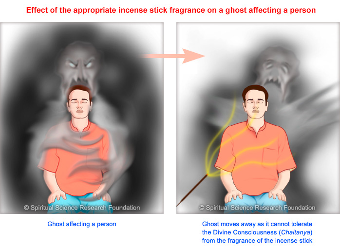 Incense stick effect on a ghost