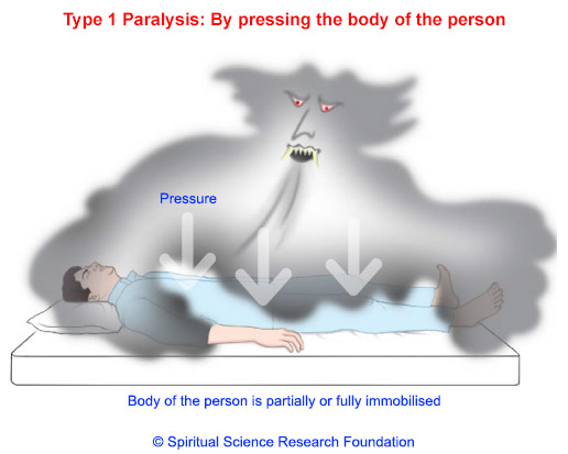 ghost causing sleep paralysis by pressing the body