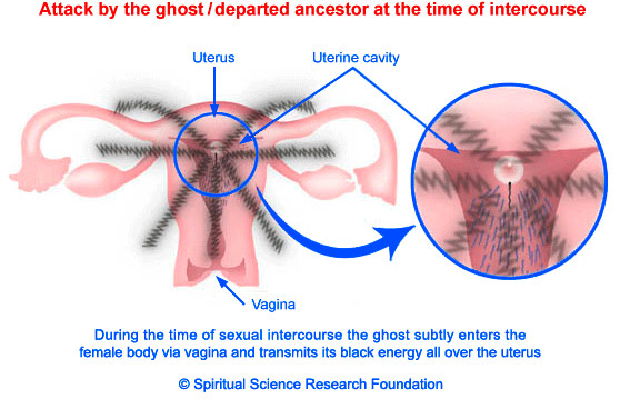 ghost spiritual attacks during intercourse - causes and healing of addiction