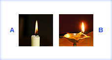 Candles sixth sense test