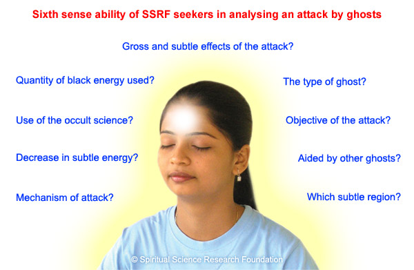 Sixth sense ability of SSRF seekers in analysing an attack by ghosts