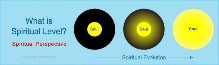 What is spiritual level?