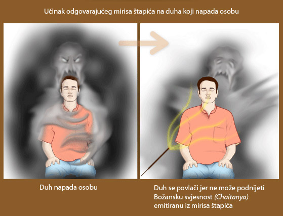 Effect of incense on negative energy (ghost)