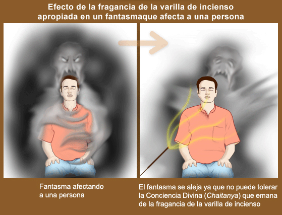 Effect of incense on a negative energy (ghost)