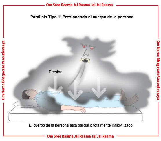 Parálisis del sueño - Ataque de un demonio