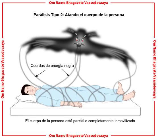 Parálisis del sueño - Un ataque por un demonio