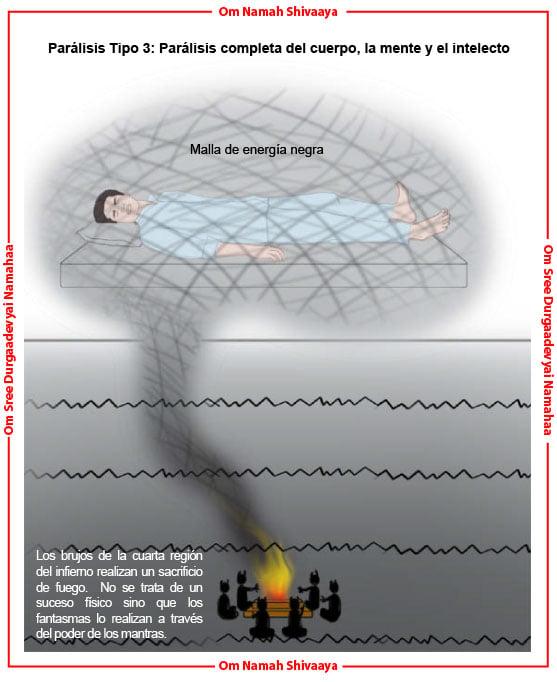 Parálisis del sueño - Ataque por un fantasma