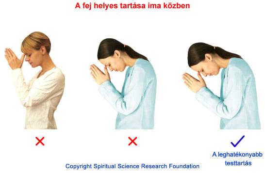 Correct posture when praying