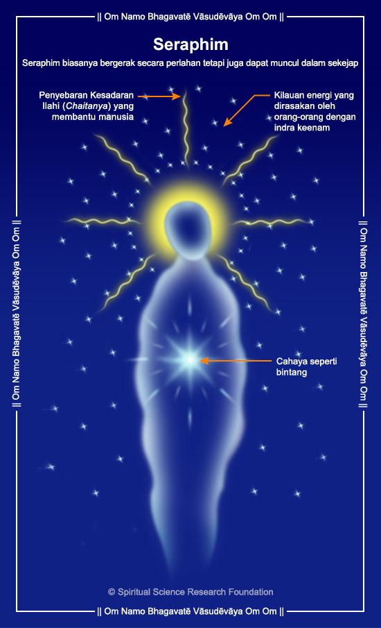 Gambar Sayap Malaikat Tentang Seraphim