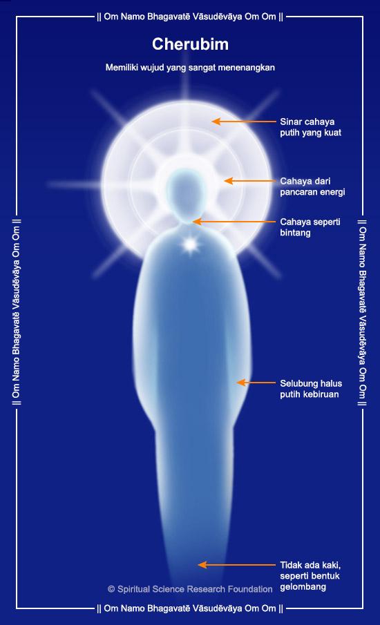 gambar tentang malaikat Cherubim