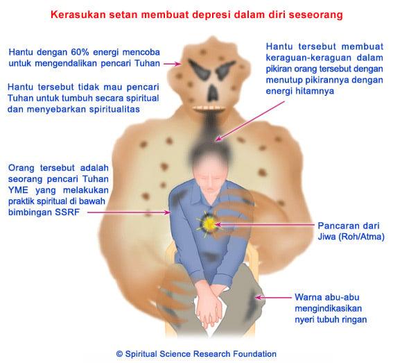 air garam terapi kaki