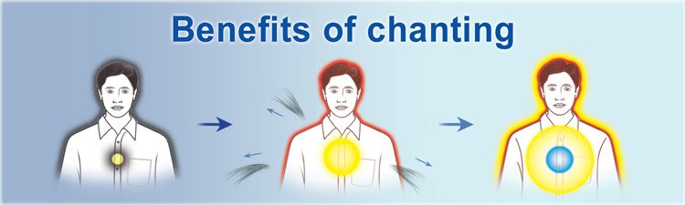 Benefits of chanting – medical
