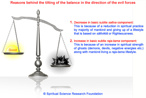 Good vs evil - Reasons behind the tilting of the balance in the direction of the evil forces