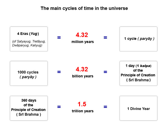 Other-cyles-of-time-of-the-Universe.gif