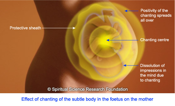 Effect of the subtle body in the womb's chanting on the mother