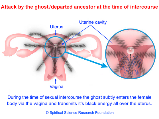 Ghost spiritual attacks during intercourse