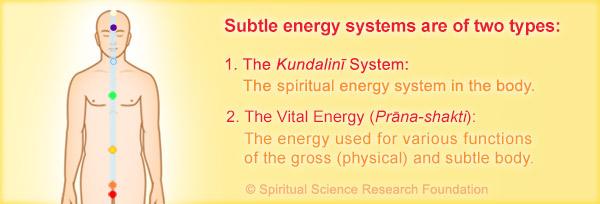 Vital Energy and Kundalini System