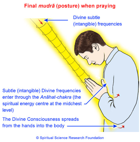 How to pray - stage 2