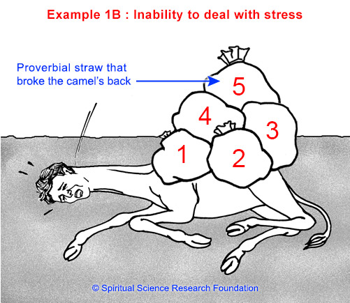 Inability-to-deal-with-stress