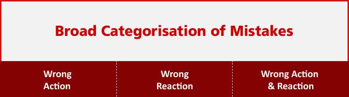 Categorisation-of-mistakes
