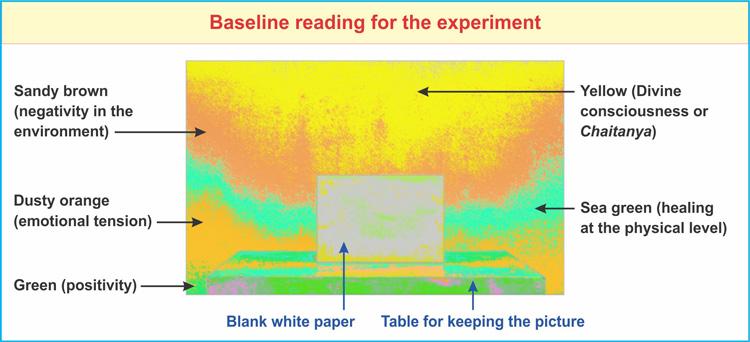 shloke_1_baseline-reading