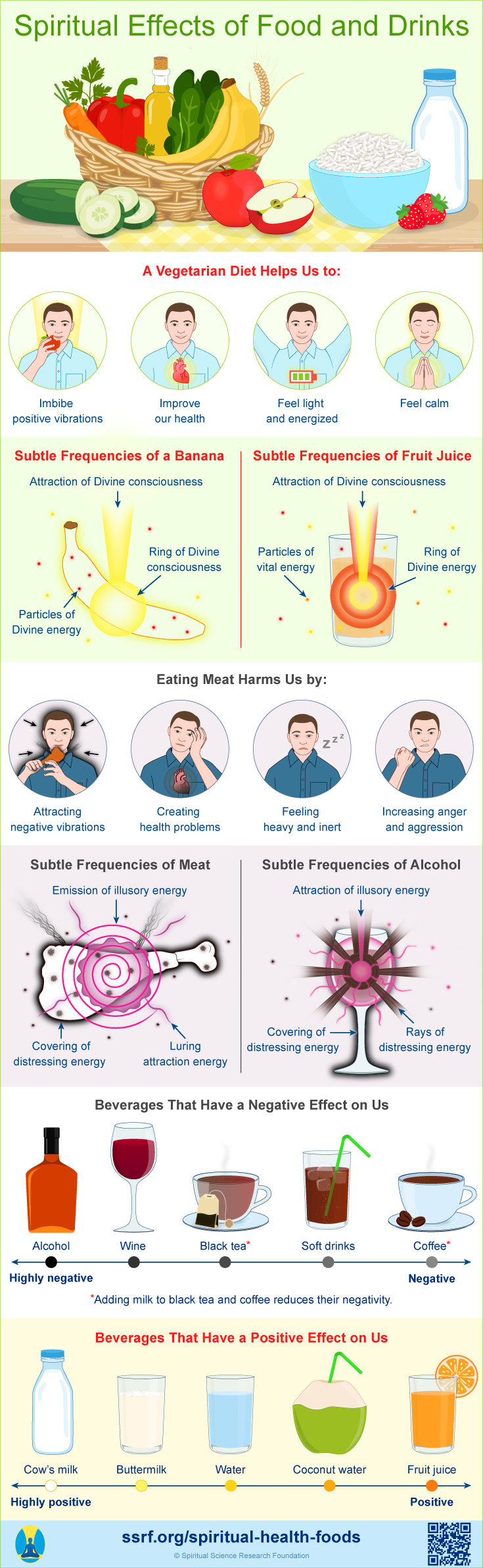 Spiritual Effects of Food and Drinks