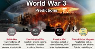 Infographic: World War 3 Predictions