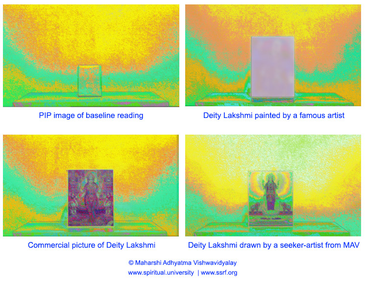 PIP analysis of the 3 paintings of Deity Lakshmi