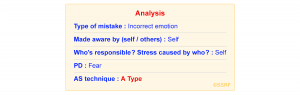 Analysis of the mistake – A type autosuggestion