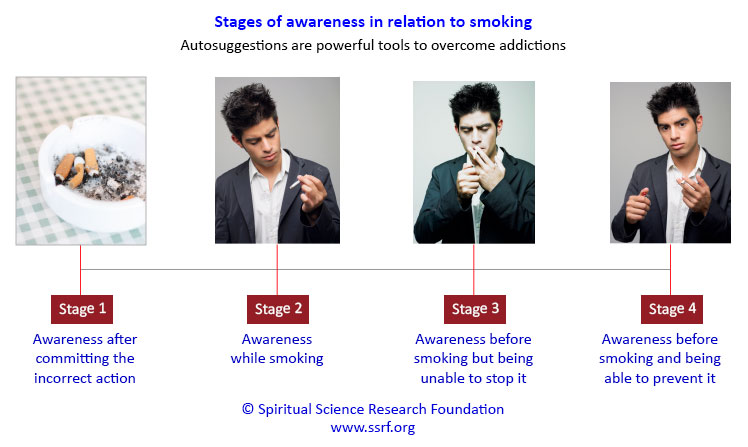 Autosuggestions to quit smoking