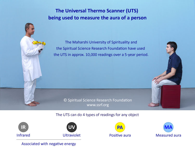 The Universal Thermo Scanner