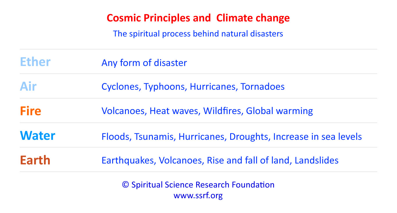 How natural disasters are caused