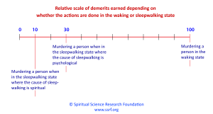Relative scale of demerits earned depending on whether the actions are done in the waking or sleepwalking state