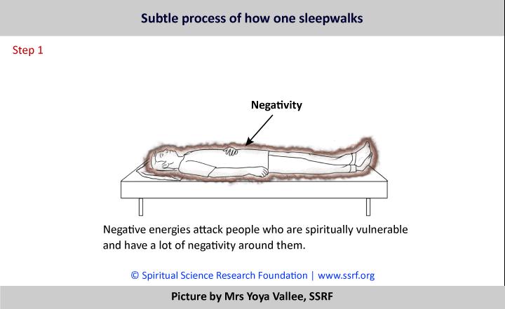 Subtle-process-behind-sleepwalking1_720