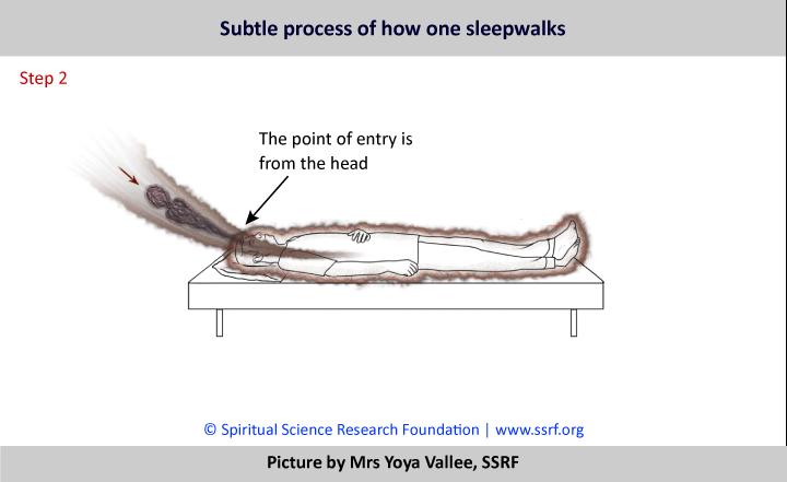 Subtle-process-behind-sleepwalking2_720