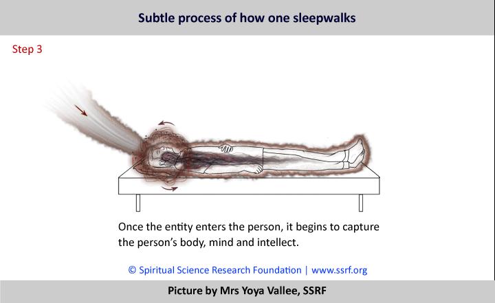 Subtle-process-behind-sleepwalking3_720