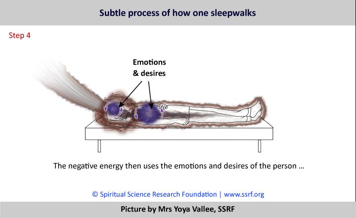 Subtle-process-behind-sleepwalking4_720
