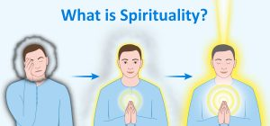 What is Spirituality ?