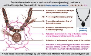 Subtle characteristics of a necklace (Costume jewellery) that has a spiritually negative (Non-sattvik) design