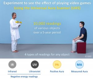 Experiment to see the effect of playing video games